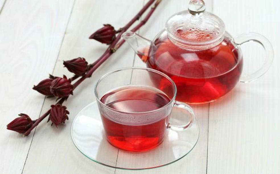 Qu'est-ce que le thé d'Hibiscus ?